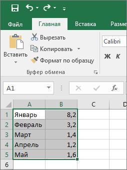 Данные в таблице Excel