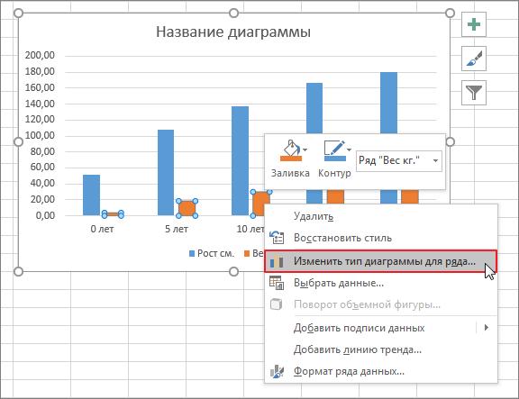 Изменить тип диаграммы для ряда