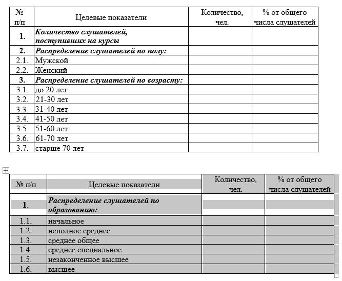 Выделяем второю таблицу